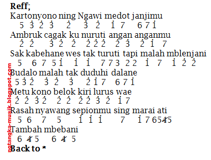 Not Angka Pianika Lagu Kartonyono Medot Janji - Denny Caknan
