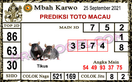 Prediksi jitu Mbah Karwo Macau Sabtu 25 September 2021