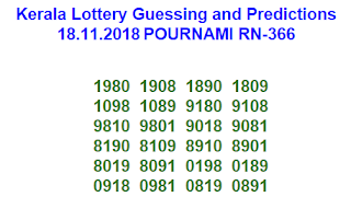 Kerala Lottery Guessing and Predictions  18.11.2018 POURNAMI RN-366