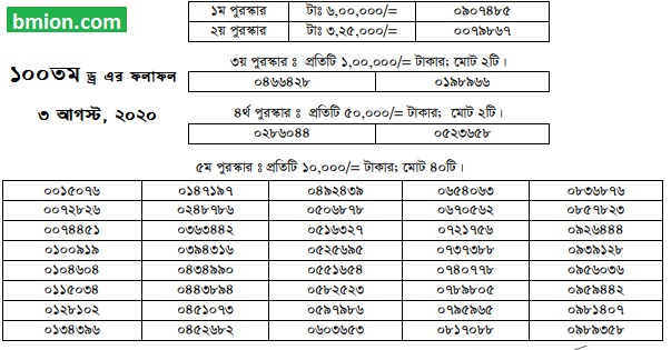 100Th 100Taka Prize Bond Draw | Result Bangladesh 3 August 2020