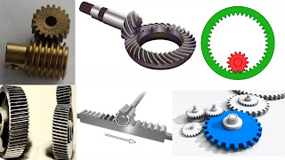 Types of Gears in Hindi
