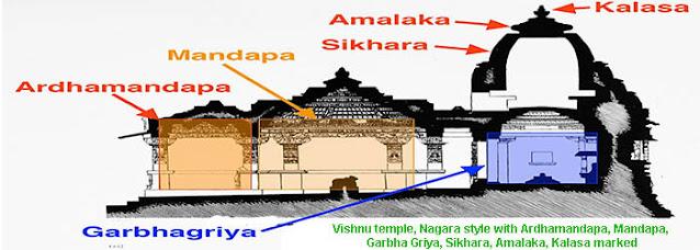 विष्णु मंदिर-नागर शैली