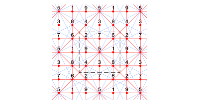 The Lo Shu extra-magic square of order-3 has 4 knight move magic diagonals.