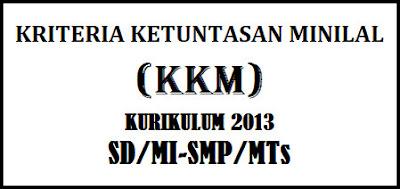 Aplikasi KKM SD/MI, SMP/MTs Terupdate