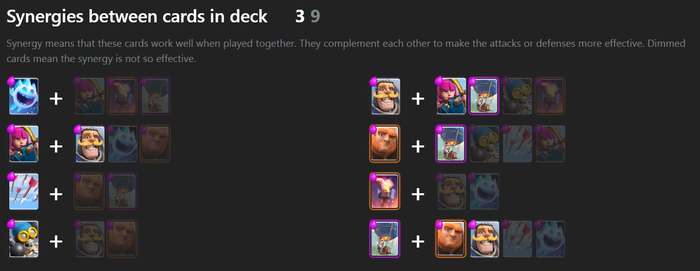 clash royale deck, deck synergy
