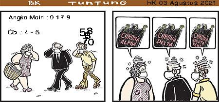 Prediksi Pak Tuntung Hk Selasa 03 Agustus 2021