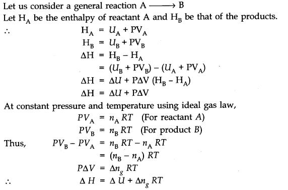 thermodynamics chemistry notes