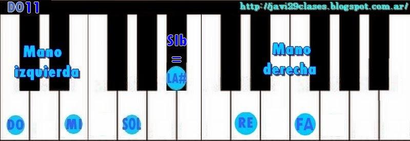 oncena grafico a dos manos DO11 = C11