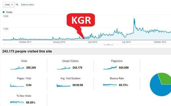 KGR case study: Google Analytics growth