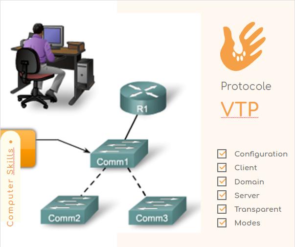 C'est quoi le protocole VTP et comment le configurer