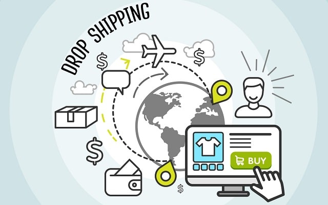 how to start dropshipping with no money start dropship ecommerce store