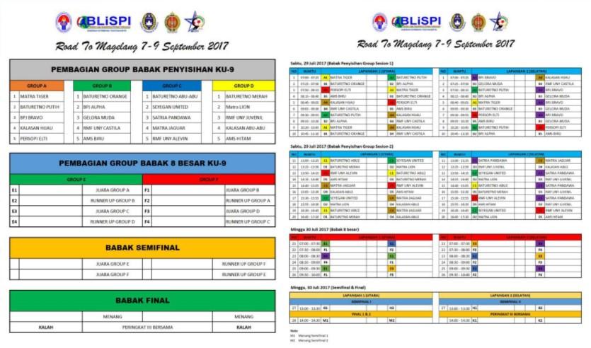 Hasil Piala Menpora 2017 Zona DIY