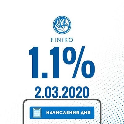 Начисления за 02.03.2020 Finiko/Финико