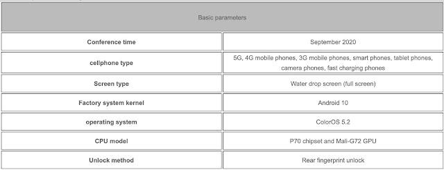 Detail Spesifikasi OPPO F17 Series HP Tertipis Dan Teringan