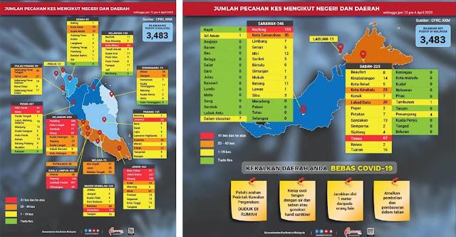 Sehingga Kini Sudah 17 Daerah Berada Di Dalam Zon Merah