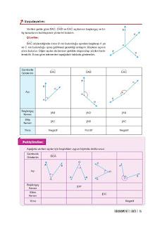 11. Sınıf Matematik Ders Kitabı Cevapları Top Yayınları Sayfa 15