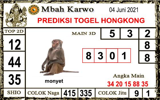 Prediksi Mbah Karwo Hk Jumat