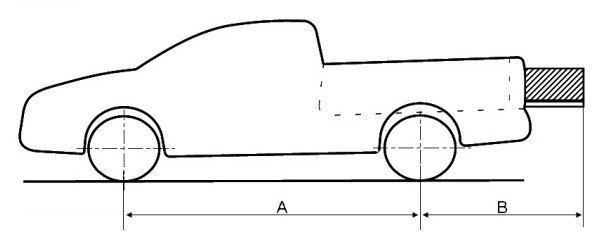 B ≤ 0,6 x A, onde B = Balanço traseiro e A = distância entre os dois eixos.