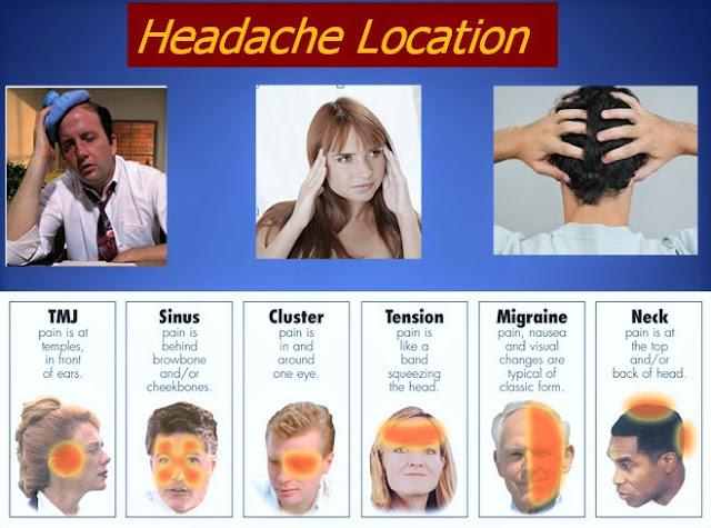 Headache , Headache Symptoms, Headache Causes And Natural Remedies