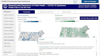Mass.gov #COVID19MA vaccine update