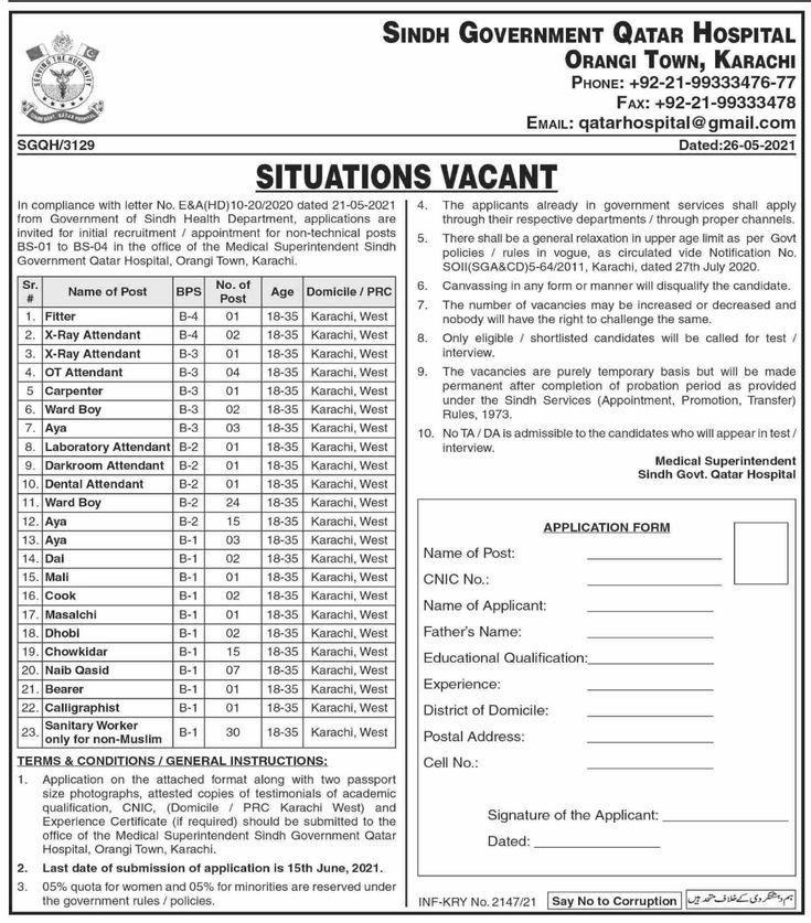 121 Posts In Sindh Government Qatar Hospital Orangi Town Karachi Jobs 2021