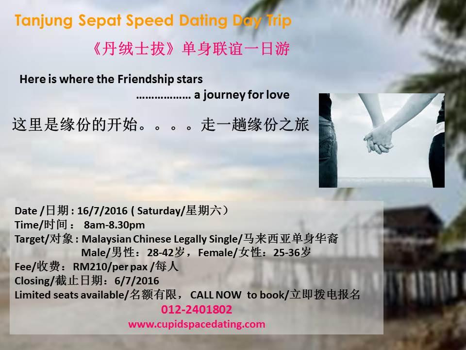 Speed dating 77