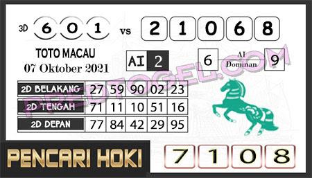 Prediksi Pencari Hoki Group Macau Kamis 07-10-2021