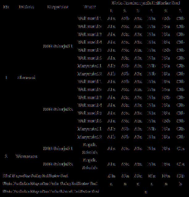 analisis data hasil penelitian
