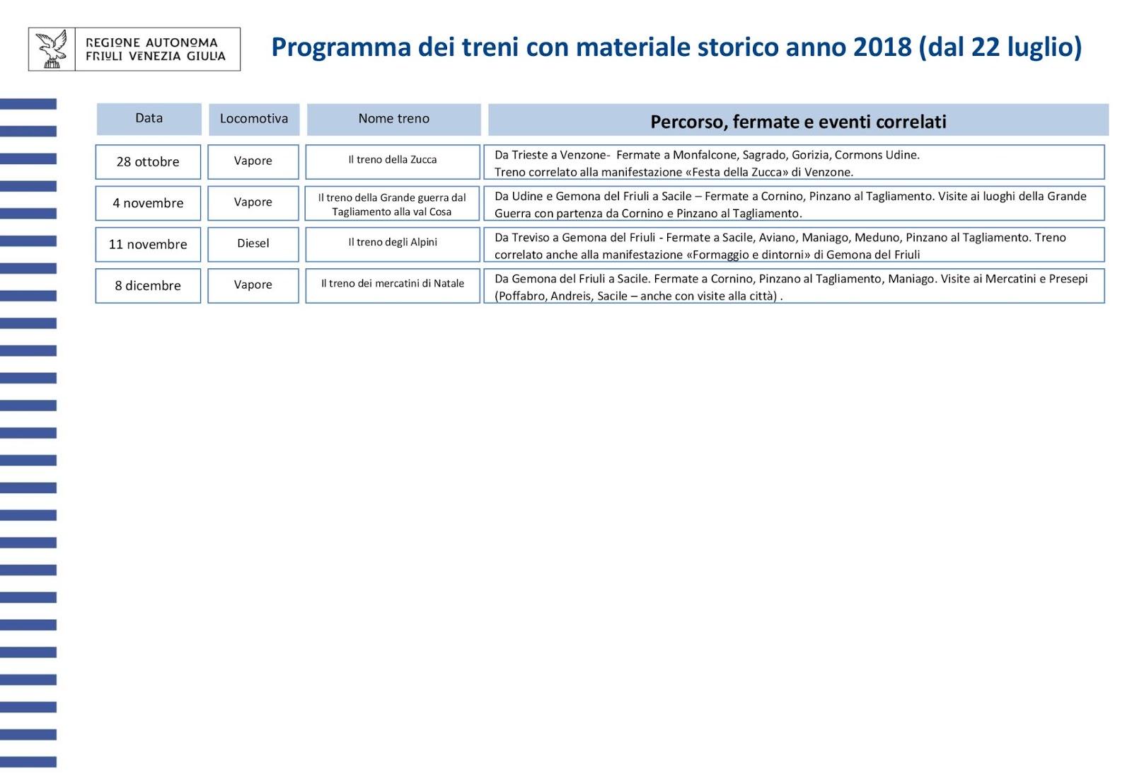 ... tra Regione e Fondazione FS, saranno ben 18 i treni storici che  viaggeranno lungo i binari del FVG, di cui ben 14 dedicati alla Ferrovia  Pedemontana del ... 70d1274ad4