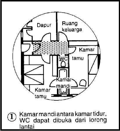 Letak Kamar Mandi 1