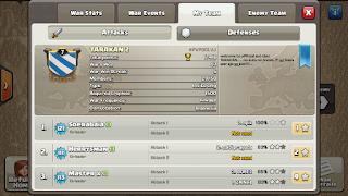 Clan TARAKAN 2 vs BUGIS 2, TARAKAN 2 Victory