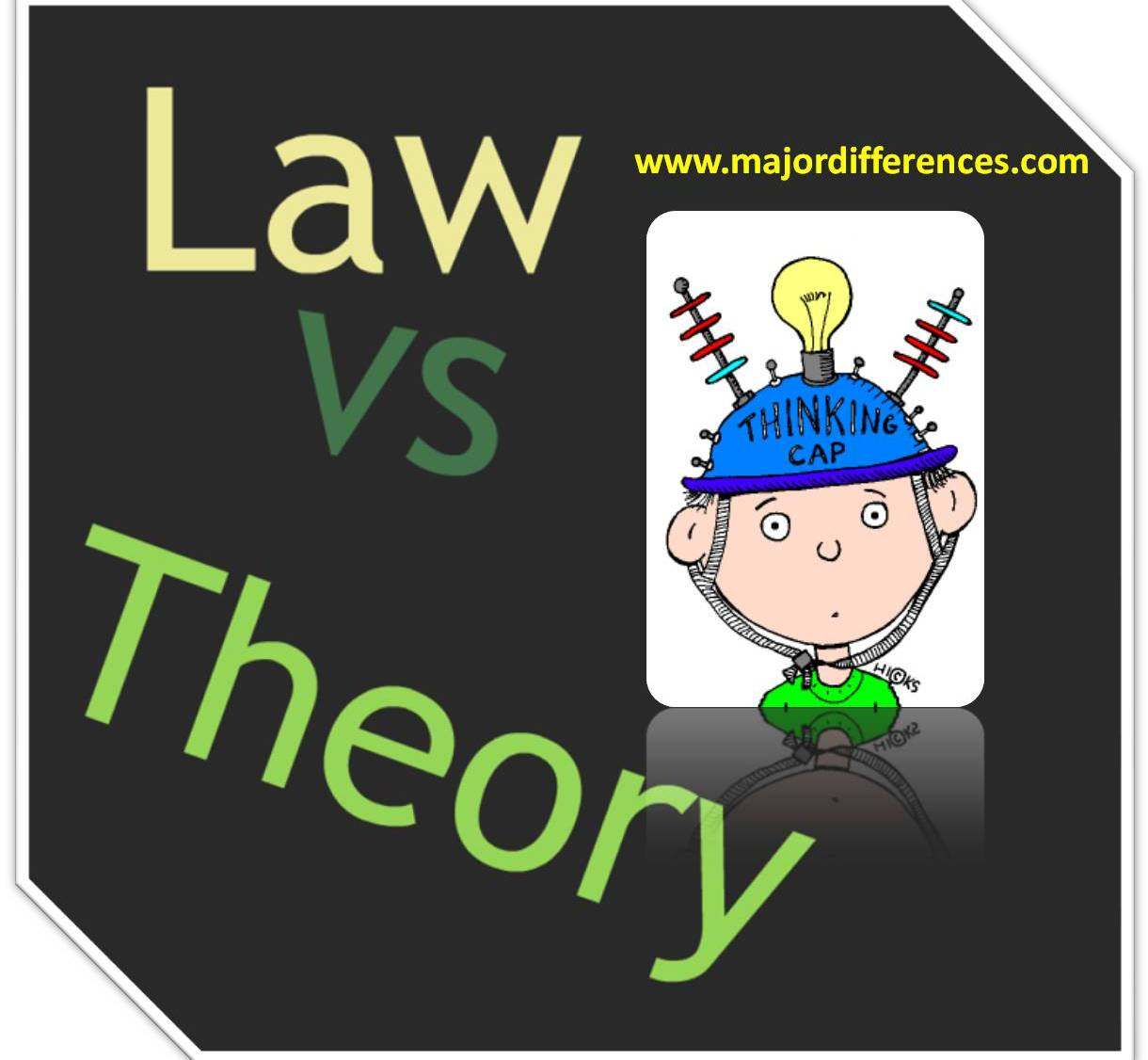 7 Differences Between Theory And Law Theory Vs Law