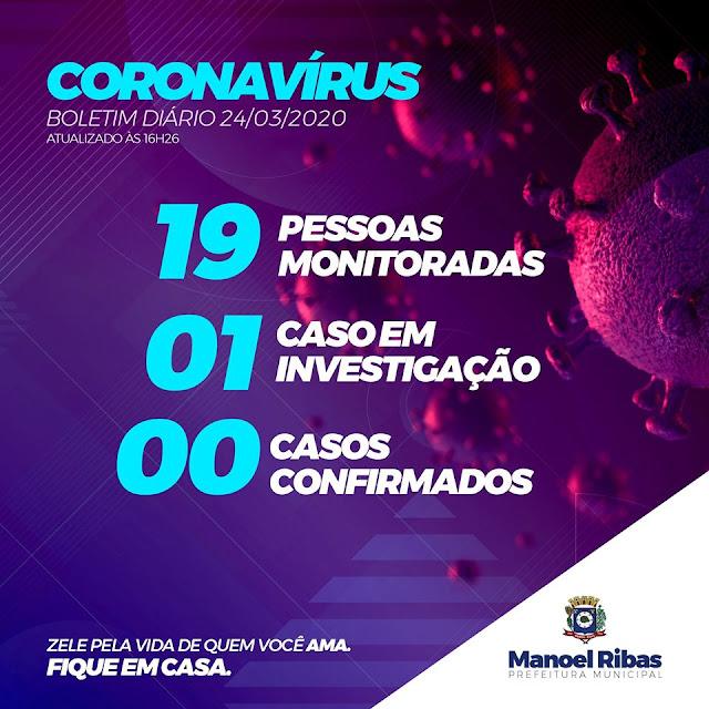Primeira suspeita de coronavírus em Manoel Ribas, seria uma criança de um ano