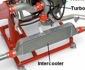 Prinsip Kerja Turbocharger, Supercharger serta Intercooler