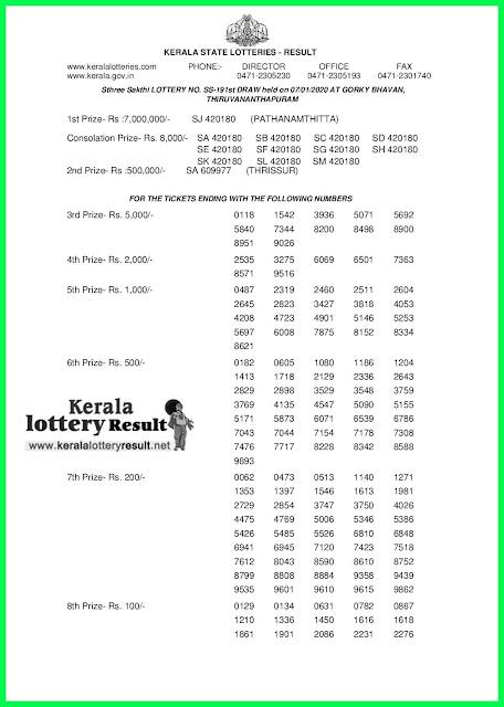 Kerala Lottery Result 07-01-2020 Sthree Sakthi SS-191 (keralalottteryresult.net)-