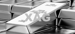 국제 은시세 실시간 그래프 Spot Silver, XAG/USD