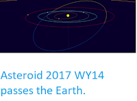 http://sciencythoughts.blogspot.co.uk/2018/05/asteroid-2017-wy14-passes-earth.html