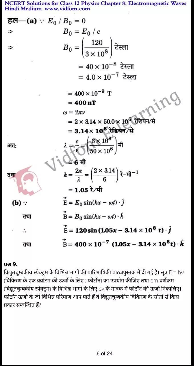 class 12 physics chapter 8 light hindi medium 6