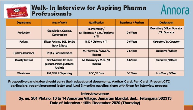 Annora Pharma | Walk-In for Production/QC/QA/Packing/Warehouse on 10th Dec 2020