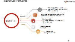 Presentazione Sourcesense agli investitori istituzionali