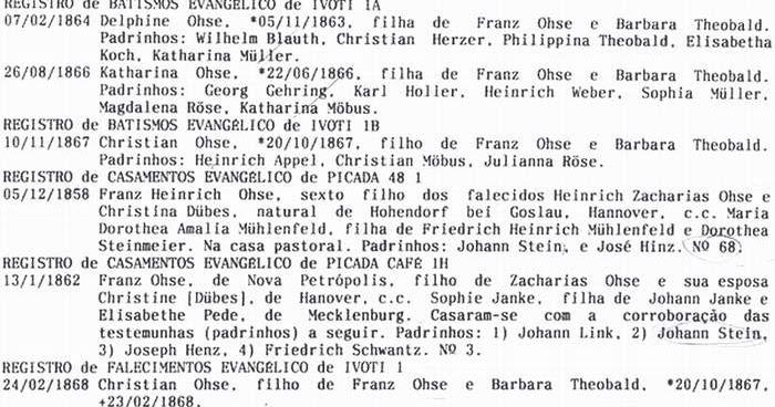 Genealogia dos Sobrenomes de Famílias Registros de Igrejas Ingers