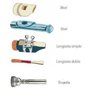 Resultado de imagen de tipos de embocadura o boquilla instrumentos viento madera