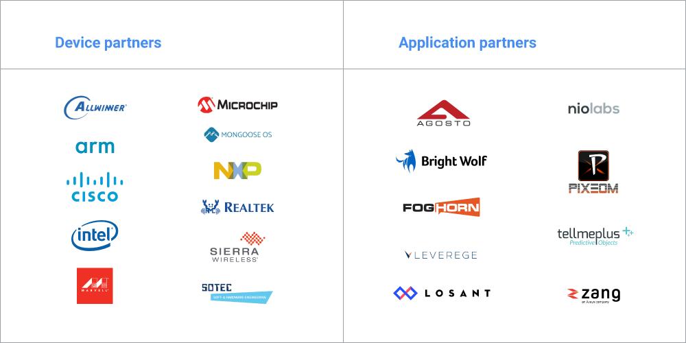 Cloud IoT Core 现已面向公众发布