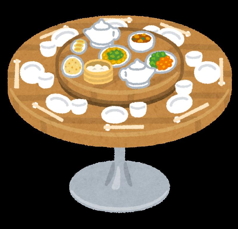 中華料理のターンテーブルのイラスト料理付き かわいいフリー素材