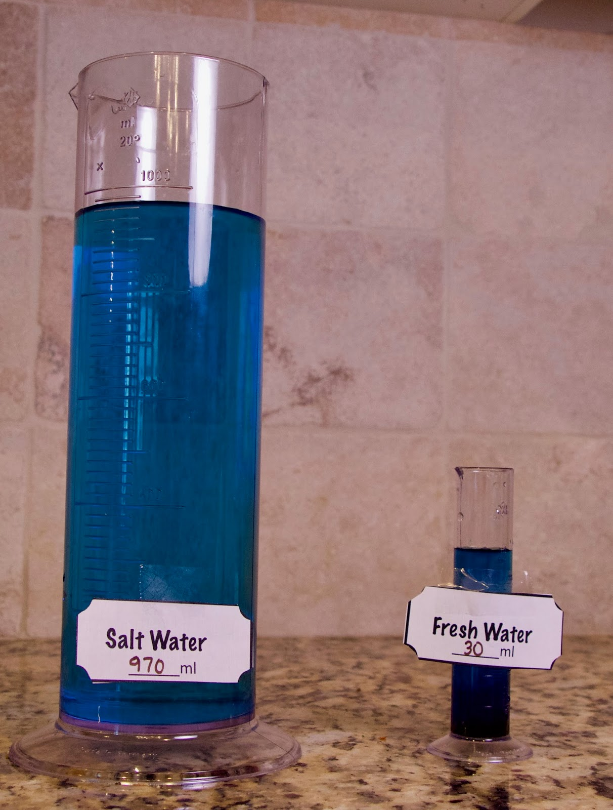 Teaching Science With Lynda Water Distribution On Earth