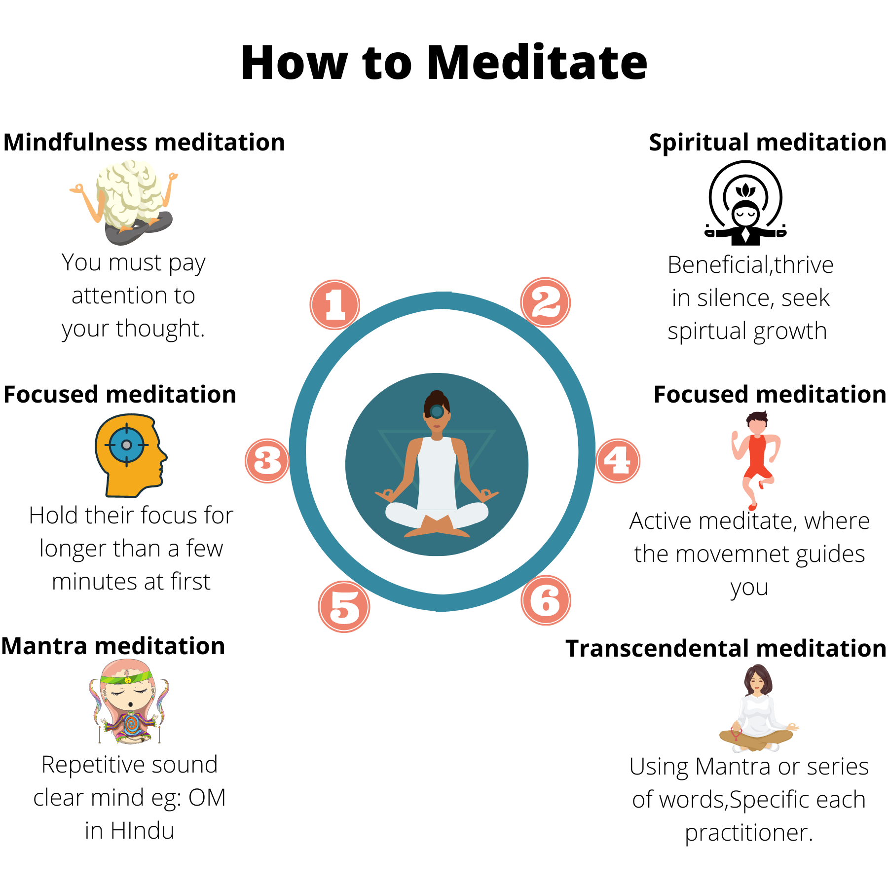 How to meditate #infographic