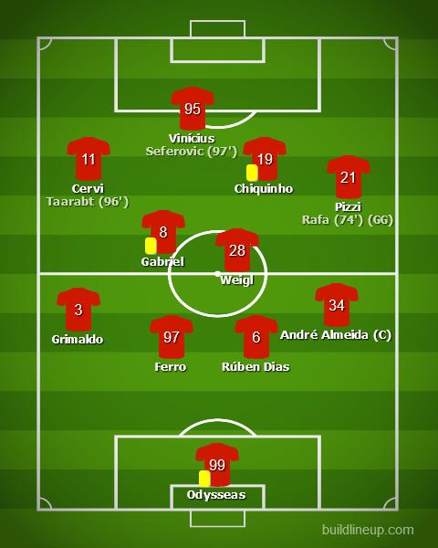 Sporting vs Benfica - Liga NOS 2019/20
