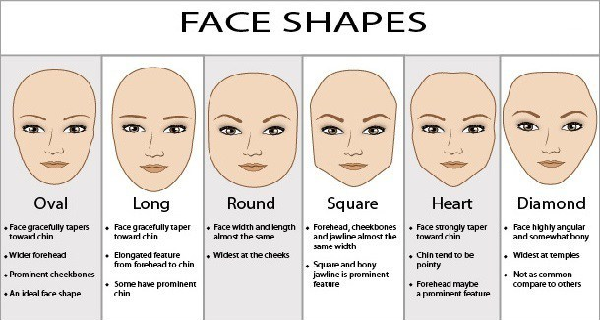 See What Hairstyle Is The Best For You According To Your Face Shape ...