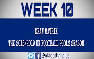 WK 10 football pools matrix
