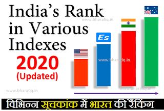 विभिन्न सूचकांक में भारत की रैंकिंग